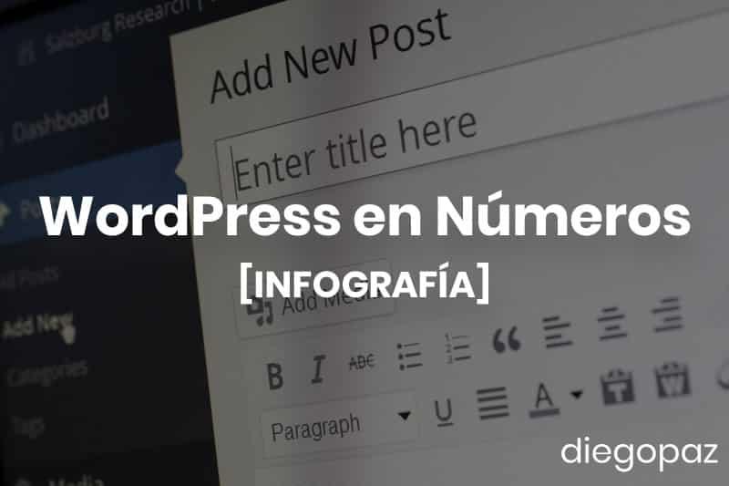 wordpress infografia